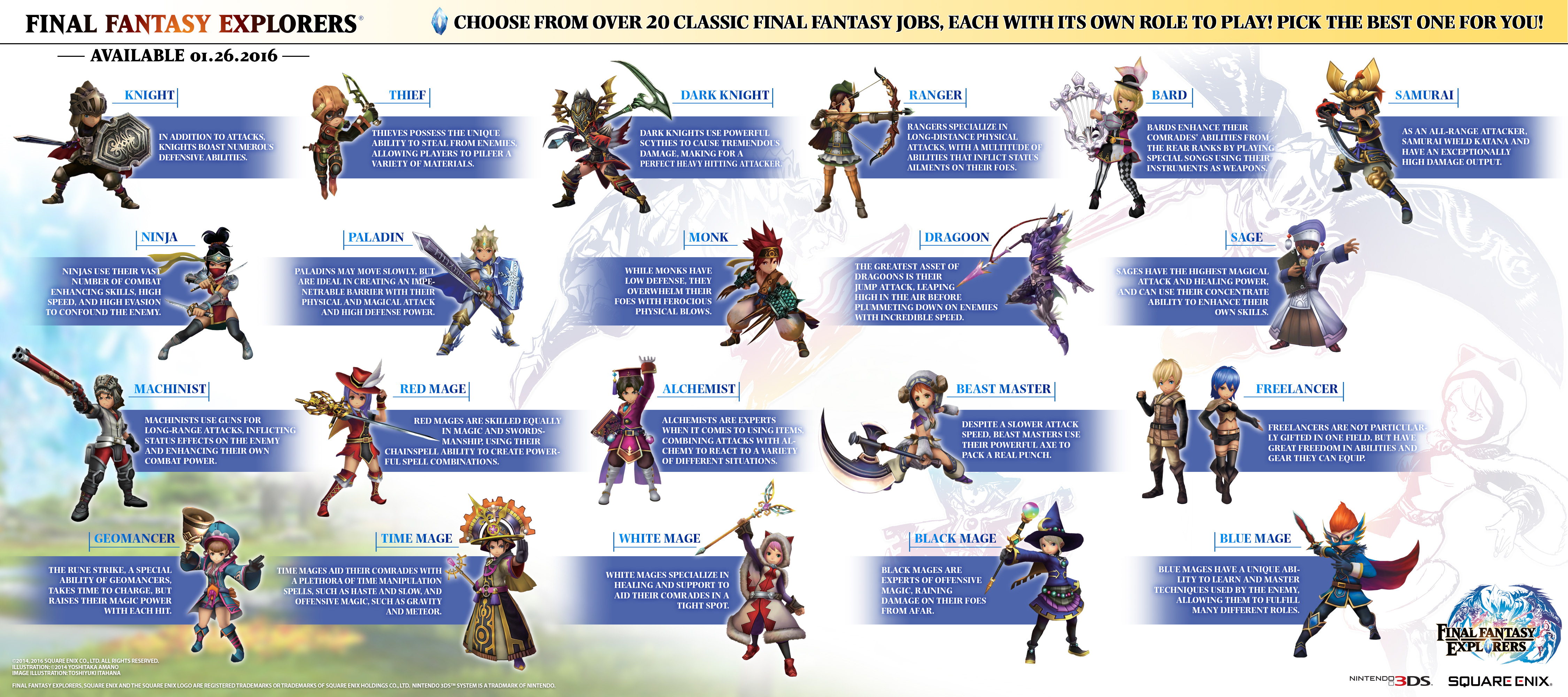 Final fantasy explorers guide: mutations and crystal surge.